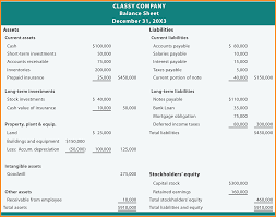 Personal Income Statement And Balance Sheet Template by 7 Sample Of Balance Sheet Statement Case Statement 2017
