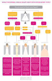 types of neck lines on wedding dresses dress images