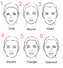 hairstyles for head shapes ideas about face shapes pictures cute hairstyles for girls