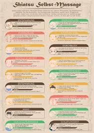 si e de shiatsu shiatsu selbstmassage anleitung ratgeber infografik