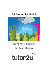 key diagrams and glossary for unit 1 micro