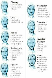 types of earrings for women 67 best shapes images on make up beauty tips and