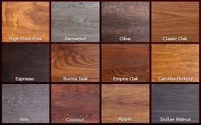 Vinyl Plank Wood Flooring Vinyl Plank Interlocking Flooring U2013 Meze Blog