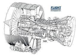 a turbofan jet engine mechanical engineering inspired