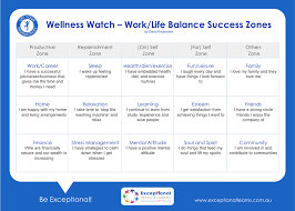 Health And Wellness Worksheets For David Koutsoukis