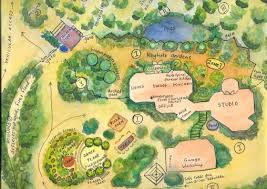 Permaculture Vegetable Garden Layout Permaculture Garden Designs Lang 120 Research Project On Gmo Foods