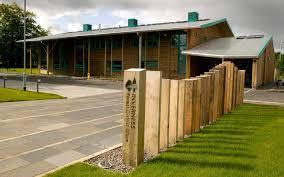 hri architects architecture and design scotland