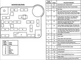 98 ford f150 radio wiring diagram 1997 ford f150 fuse diagram