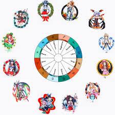 zodiac signs by lighane on deviantart