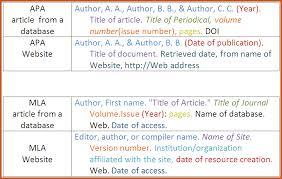 format apa citation apa format citation exle sop exle