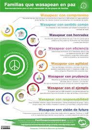 imagenes wasap martes el blog del maestro manuel uso de whatsapp