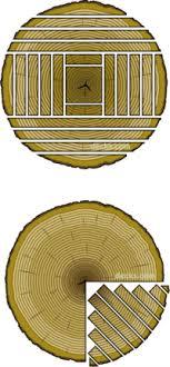 is quarter sawn wood more expensive plain sawn vs quarter sawn wood decks by trex