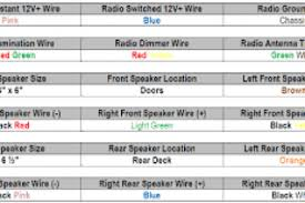 nissan x trail stereo wiring diagram wiring diagram