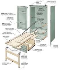 Table Saw Cabinet Plans Drop Down Table Saw Cabinet Woodsmith Plans