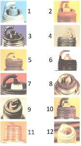 colore candela vespa capire l efficienza motore dal colore delle candele virgilio
