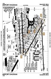 mia airport map ohio city map