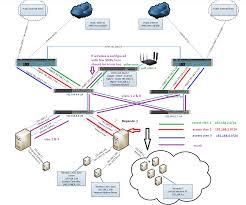 wait a sec that u0027s not my router i u0027m on pace n at u0026t community