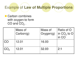 ppt law of definite proportions and law of multiple proportions