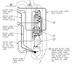 fender s1 wiring diagram telecaster google search wirings