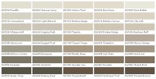 duron paint color chart tips