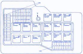 bmw e36 fuse box relay layout bmw wiring diagrams for diy car
