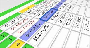 Cool Excel Templates Cool Excel Tips And Tricks You Should Try India S Most Leading