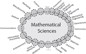 3 connections between the mathematical sciences and other fields