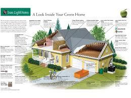 green homes green home earthcraft home cut away diagram