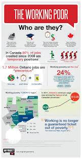 canadian high school online working poor infographic gif 600 1152 porciones