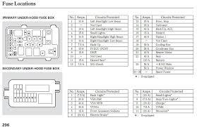 evo 8 fuse box mitsubishi evo u2022 wiring diagram database woorishop co