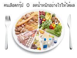 cuisine o เล อดกร ป o ลดน ำหน กอย างไรให ได ผล cellfood mgreen
