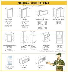 Ana White  Sink Base Kitchen Cabinet Momplex Vanilla Kitchen - Kitchen wall cabinet depth