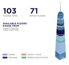 leasing one world trade center 248 700 sqm