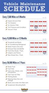 426 best best infographics images on pinterest infographics