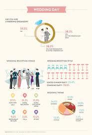 Wedding Shoes Indonesia Indonesian Wedding Trend Report By Bridestory Bridestory