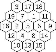 Magic Square Worksheet Magic Hexagon Wikipedia
