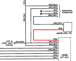 wiring diagram for the magna radio wiring diagram and schematic