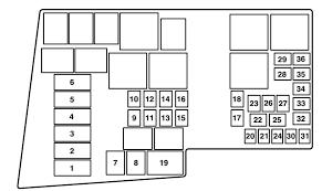 mazda 3 2008 u2013 fuse box diagram auto genius