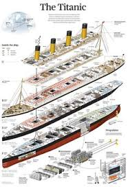 titanic floor plan titanic interior map see titanic deck plans my titanic pinterest