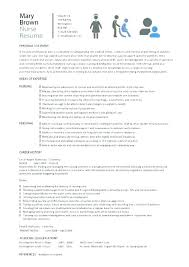 new grad rn resume template new grad rn resume template collaborativenation