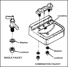 How To Replace A Bathroom Sink Faucet by Plumbing