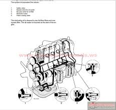 volvo fh version 2 wiring diagram wiring diagram