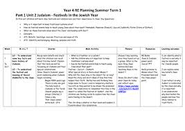 maundy thursday by re teacher teaching resources tes