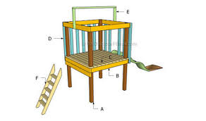 Backyard Fort Plans Free Outdoor Plans DIY - Backyard fort designs