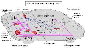 subaru vehicle dynamics control warning light electronic stability control