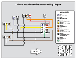 wiring diagram car wiring diagrams explained 2014 club car wiring