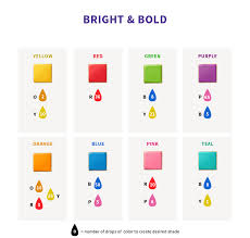 wilton color right icing coloring chart
