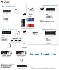 jbod wiring diagram porsche wiring diagram symbols images reading