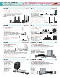 sony wireless home theater download free pdf for sony dav fx10 home theater manual