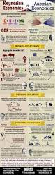 best 25 economics ideas on pinterest understanding economics